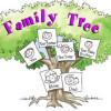 İngilizce Aile Tanıtma Sınavı – My Family Tree