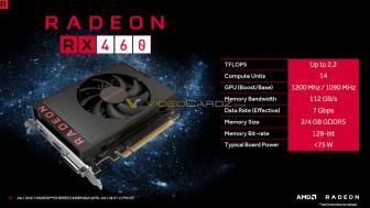 AMD Radeon RX 460 inceleme