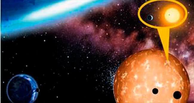 Minyatür Güneş Sistemi